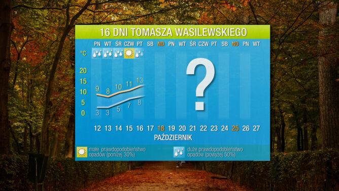 Prognoza pogody na 16 dni: skazani na lodowaty październik