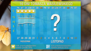 Pogoda na 16 dni: stabilna temperatura, a do zimy jeszcze daleko